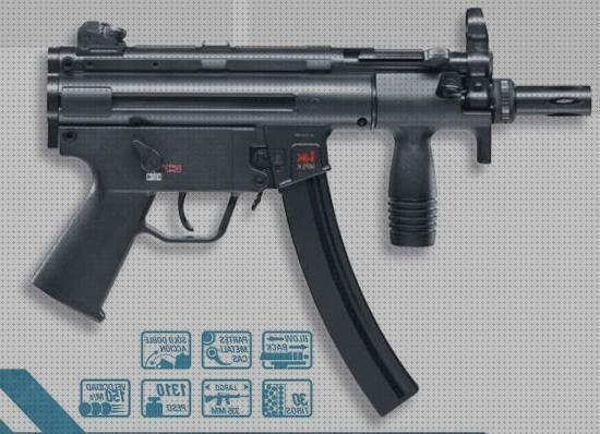 Review de airsoft co2